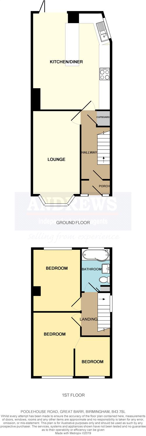 Metropix Floor plan