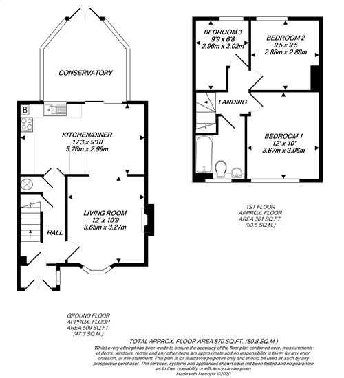 Floorplan for Cowley, Middlesex