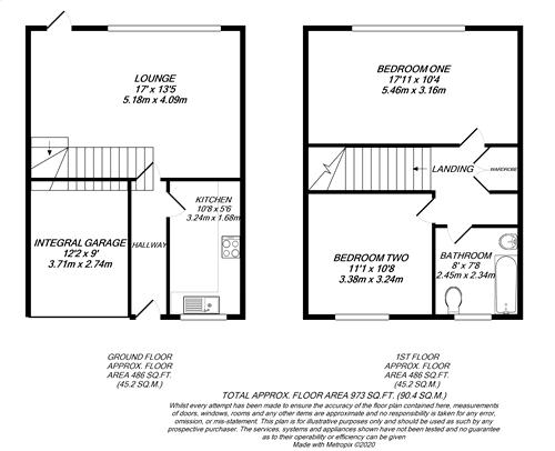 Floorplan for Hillingdon, Greater London